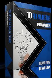 PLR On PLR – 50 Brand New Articles Upgrade 2